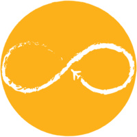 Avatar for TravelSisters - Female Only Travel App